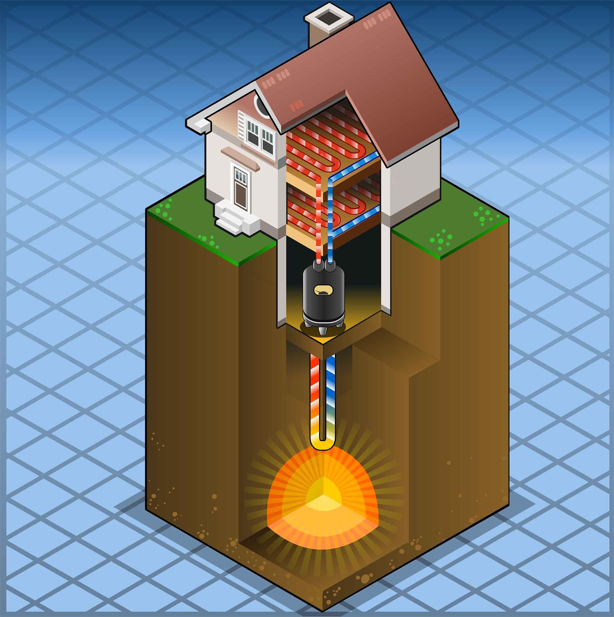 Atlanta Radiant Floor Heating Company Air Conditioning